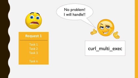 দুর্দান্ত curl_multi_exec